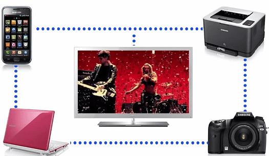 Настройка Smart TV у Менску