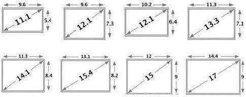 Размеры матрицы в дюймах. Ширина, высота, диагональный размер